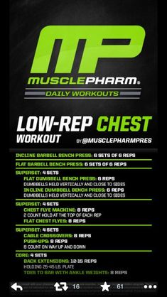 Musclepharm chest