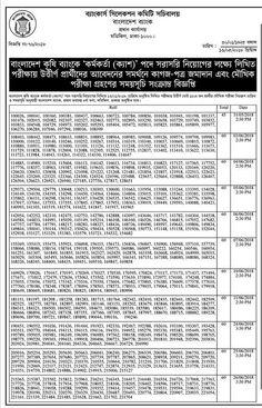 Bangladesh Krishi Bank Officer (Cash) Exam Result 2018 & Viva schedule; Bangladesh Krishi Bank Officer (Cash) Exam Result 2018 Job Circular, Exam Results, Schedule, Entertaining, Timeline, Funny