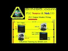 PLC Input Output - current Sink and Source PLC training course Training Videos, Training Courses, Sink, Youtube, Sink Tops, Vessel Sink, Vanity Basin, Sinks, Countertop