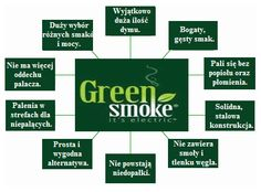 Elektroniczne pfreedom_plapierosy Green Smoke oferują głęboko satysfakcjonujące doświadczenie palenia.