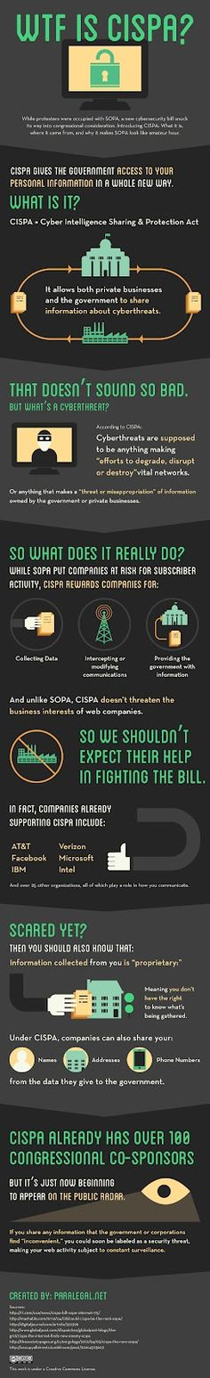 CISPA: What Is It and Why Should We Care?
