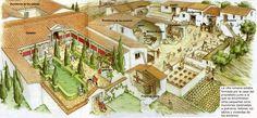 INICIARSE EN LA ARQUITECTURA. /4-2      ROMA. La revolución del arco. (2ª parte)       (Continuación del artículo 4/1 de la serie INICIAR...
