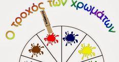 Ζήση Ανθή : Τα χρώματα στο νηπιαγωγείο . Παίζω και μαθαίνω τα χρώματα Blog, Blogging