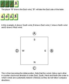 European Mahjong Game Rules - Determining the Seats Play Online, Family Games, Drawing S, Beef Cheeks, Mondays, Party Ideas, Events, Popular, Nymphs