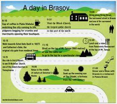 A day in Brasov Transylvania