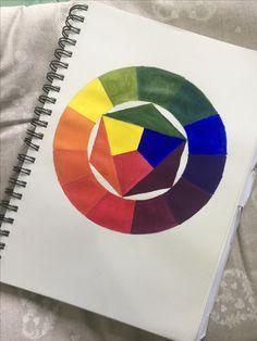Cerchio cromatico di J.Hitten