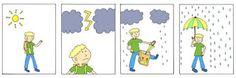 Pracovní listy pro děti: Posloupnosti obrázků 2