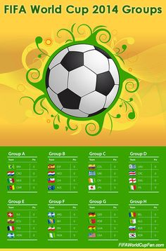 FIFA World Cup 2014 Groups Infographic by FIFAWorldCupFan.com