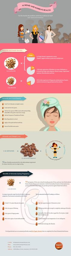 #Infographic: Why #Almonds Are Boon for Women's Health