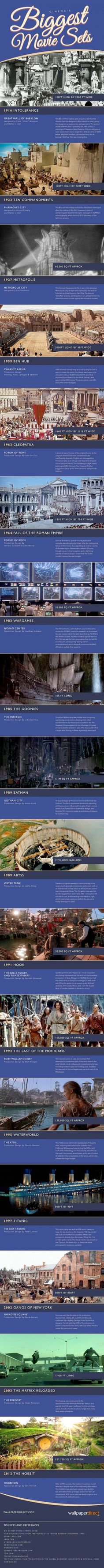 The biggest film sets of all time. - Imgur