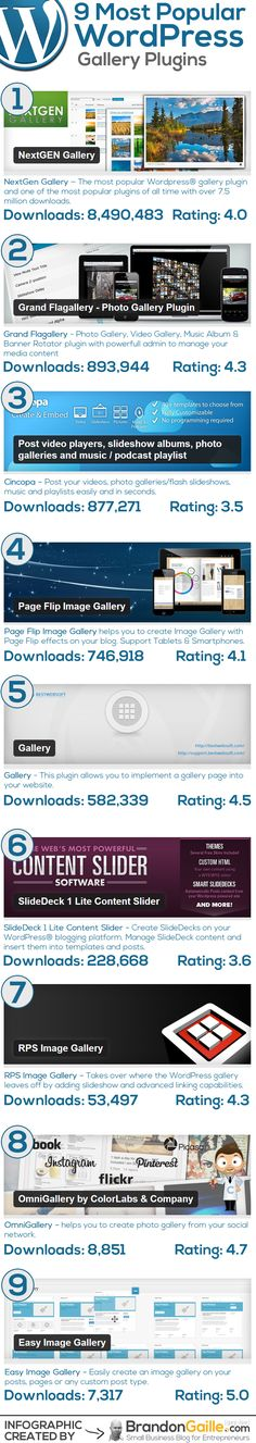 9 most popular WordPress gallery plugins #infographic
