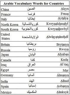 Learn Arabic Language Guide: Common Arabic Phrases, Common Arabic Phrases: Arabic Phrases, Arabic Grammar Rules, Arabic Vocabulary and Phrases. Arabic Phrases, Arabic Words, Speak Arabic, Arabic Names, Learn Arabic Online, Arabic Lessons, Korean Lessons, Language And Literature, Learning Arabic