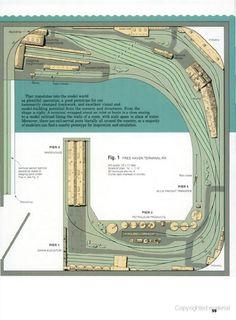 48 Top-Notch Track Plans by Modellismoferroviario.it - issuu ... #Modelling #ModelTrian #TrackPlans #Layouts