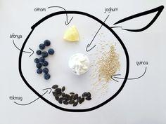 5 hozzávalós reggeli: pirított quinoa, pirított tökmag, citrom, áfonya és joghurt.