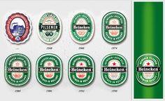 logo evolution HEINEKEN