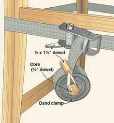 Band clamp strap holders