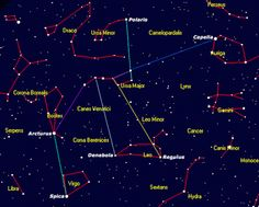 Science Education Resources || Recursos Educativos en CC.NN.: Planispheres (Star wheel)