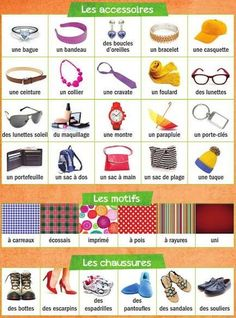 Study French, Core French, French Class, French Language Lessons, French Language Learning, French Lessons, Learning French For Kids, Teaching French, Learn French Online