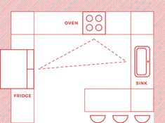 This medium G-shaped kitchen layout creates an even workflow between the three main appliances. Read on to learn more about G-shaped kitchen layouts. Medium Kitchen, Kitchen Set Up, Kitchen Room Design, Home Decor Kitchen, Kitchen Ideas, G Shaped Kitchen, Kitchen Layout Plans, Kitchen Diner Extension, Blog