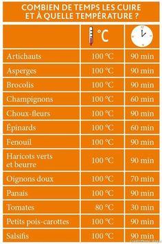 1000 ideas about st 233 riliser des bocaux on