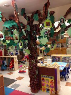 Nice tree for classroom Classroom Family Tree, Classroom Crafts, Classroom Setup, School Classroom, School Projects, Art Projects, Project Ideas, Georgia Pre K, Class Tree