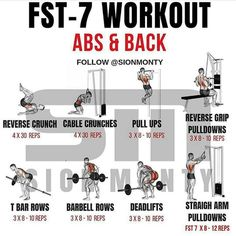 The Best Exercises for a Full-Body Workout Best At Home Workout, Cardio Workout At Home, At Home Workouts, Training Fitness, Health And Fitness Tips, Weight Training, Arm Workout Men, 7 Workout, Forearm Workout