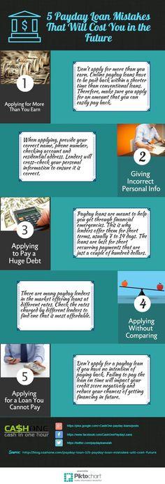 Cash secured loans image 7