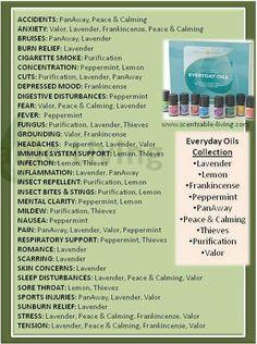 Essential Oils... https://www.youngliving.com/signup/?sponsorid=1316992&enrollerid=1316992 https://www.facebook.com/FlutterbyTherapy