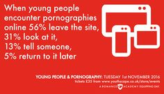 What do young people do when they encounter explicit material online? Come to our Equipping Day on 1st November 2016 and find out how to support teenagers in this area.