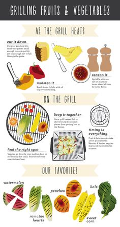 Grilling tips for Fruits Veggies Grilled Fruit, Grilled Salmon, Grilled Vegetables, Fruits And Veggies, Grilling Tips, Grilling Recipes, Vegan Grilling, Cooking Tips, Cooking Recipes