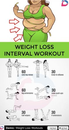 home hiit workout no equipment - home hiit workout ; home hiit workout fat burning ; home hiit workout 1000 calories ; home hiit workout beginner ; home hiit workout no equipment ; home hiit workout with weights ; home hiit workout men Hiit Workout Routine, Full Body Hiit Workout, Gym Workout Tips, Weight Loss Workout Plan, At Home Workout Plan, Workout Plans, Hiit Interval, Weight Lifting, Side Fat Workout