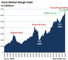 Cost of Living, Margin and Credit Has Severely Impacted American Buying Power