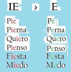 Diferenças espanhol/português: IE - E