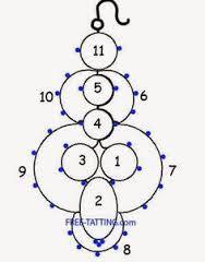 Αποτέλεσμα εικόνας για chiacchierino free patterns