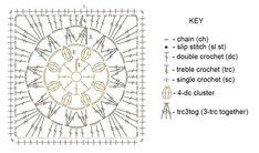 Crochet granny square pattern for beginners Crochet Granny Square Beginner, Granny Square Häkelanleitung, Beginner Crochet Projects, Crochet Motifs, Granny Square Crochet Pattern, Crochet Patterns For Beginners, Knitting Patterns, Cat Pattern, Crochet Slippers