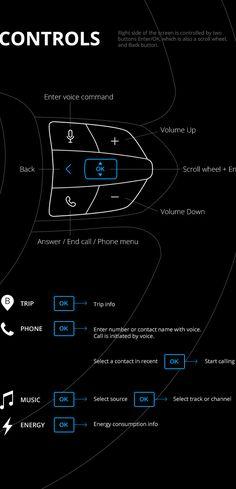 BMW Car Dashboard Design on Adweek Talent Gallery