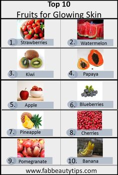 If you are irritated with dull and pigmented skin or you get acne frequently you should surely try this 10 fruits for glowing skin and for healthy face. food for skin 10 fruits for glowing skin and Healthy Skin Foods For Healthy Skin, Healthy Tips, How To Stay Healthy, Healthy Recipes, Healthy Beauty, Most Healthy Fruits, Best Foods For Skin, Healthy Breakfasts, Fruits For Glowing Skin