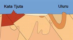 The fascinating geological history of Uluru and Kata Tjuta Geology, History, Movie Posters, Historia, Film Poster, Popcorn Posters, Film Posters
