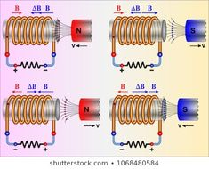 Find Lenz's Law of Electromagnetic Induction stock vectors and royalty free photos in HD. Explore millions of stock photos, images, illustrations, and vectors in the Shutterstock creative collection. Electronic Circuit Projects, Electrical Projects, Electronic Engineering, Electrical Engineering, Physics Concepts, Physics And Mathematics, Hobby Electronics, Electronics Projects, Physics Projects