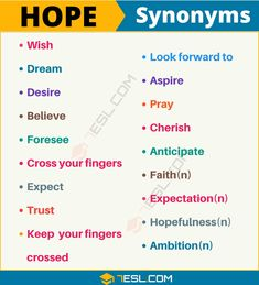 HOPE Synonym: 18 Synonyms for Hope with Useful Examples Essay Writing Skills, Book Writing Tips, English Writing Skills, Writing Words, English Lessons, Learn English Grammar, Learn English Words, English Phrases, Writing Tips