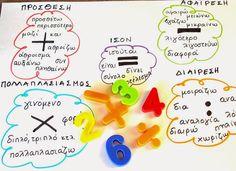 Πως θα καταλάβει το παιδί με Μαθησιακές δυσκολίες τις εκφωνήσεις των Μαθηματικών; Διαβάστε περισσότερα: Πως θα καταλάβει το παιδί με Μαθησιακές δυσκολίες τις εκφωνήσεις των Μαθηματικών; - iPaideia.gr Teaching Math, Maths, Special Education, Alter, Learning, School, Blog, Schools, Education