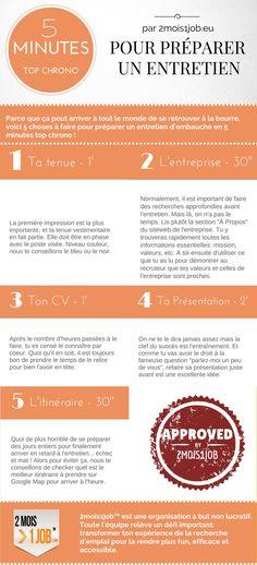 2mois1job - Le Blog - Comment se préparer à un entretien en 5 minutes top chrono !