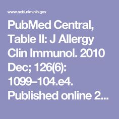 PubMed Central, Table II: J Allergy Clin Immunol. 2010 Dec; 126(6): 1099–104.e4. Published online 2010 Oct 28. doi:  10.1016/j.jaci.2010.08.035