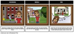 The House on Mango Street by Sandra Cisneros - Esperanza Over Time: Create a storyboard that shows how Esperanza changes over the course of The House on Mango Street.