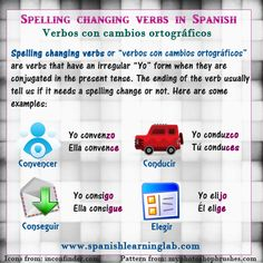 Spelling changing verbs: cer/cir to zo, cer to zco, ger/gir to jo. The present tense in Spanish has several rules we usually follow to conjugate Spanish verbs correctly. Spanish regular verbs just change their ending depending on the subject of the sentence, but other Spanish verbs may need an orthographic change, adding a new letter to the ending or a tilde somewhere. Learn these rules with a free lesson.