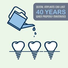 PROPER ORAL HYGIENE and regular dental checkups will make your implants last for years to come!
