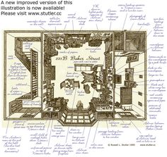Illustrated map of 221 Baker Street, Sherlock Holmes' apartments, by Russell Stutler. 221b Baker Street, Ghibli, Detective, Disneysea Tokyo, Star Trek, Elementary My Dear Watson, Sherlock 3, Sherlock Quotes, Benedict And Martin