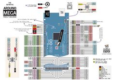Купить Arduino Mega 2560 в Хабаровске Robstore.ru