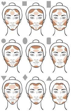 Этапы контурирования для разных форм лица