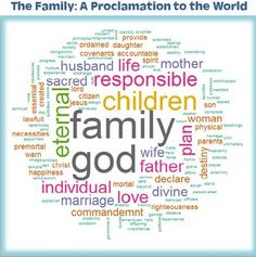 The Family Proclamation Word Cloud